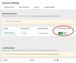MailerLite – Co je domain alignment a proč je dobré ho mít